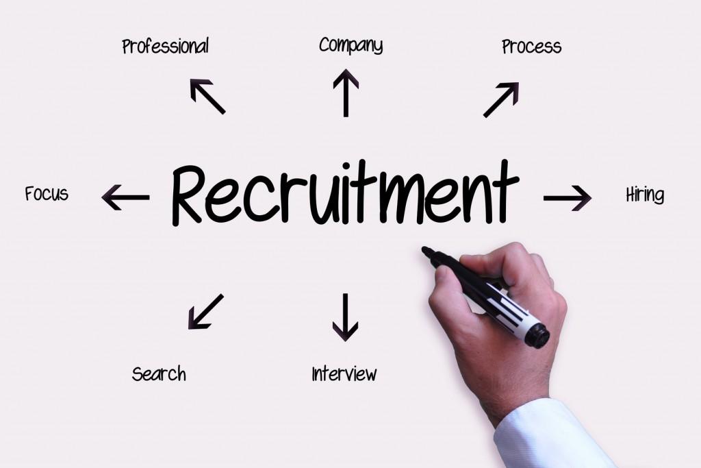 recruitment-white-board